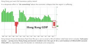 Hong Kong monetary-policy retard
